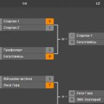 Міні-футбол: зіграно останній чвертьфінальний матч [ВІДЕО]