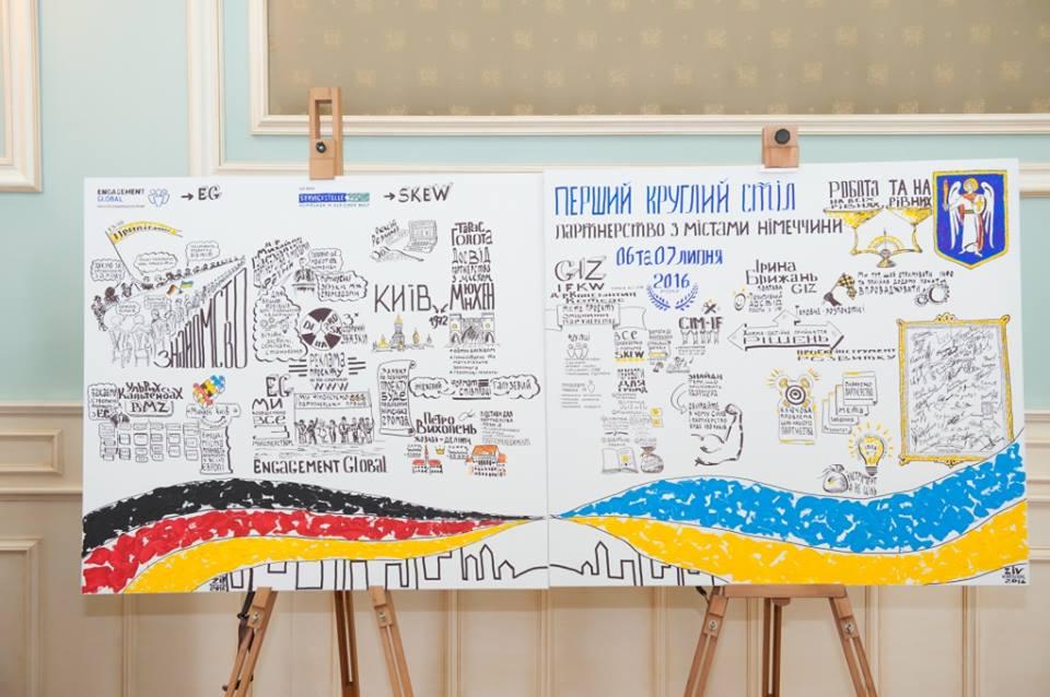 партнерство з містами україни 04