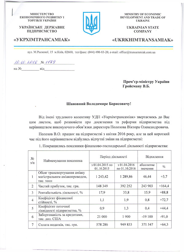 ly-st-ukrhimtransamiaku-01