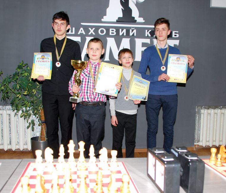 шахи Кубок міського голови 9